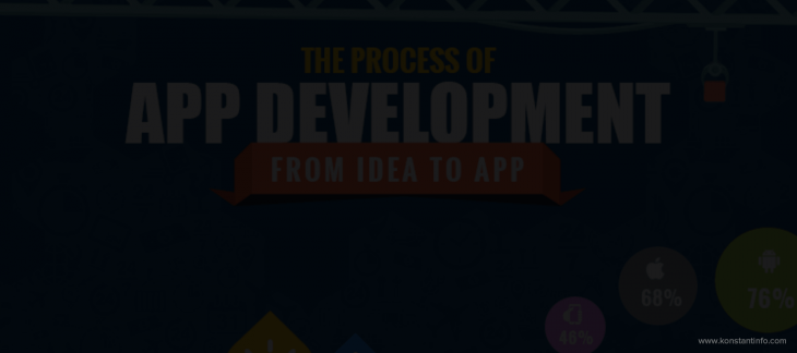 Infographic : The Process of App Development – From Idea to App