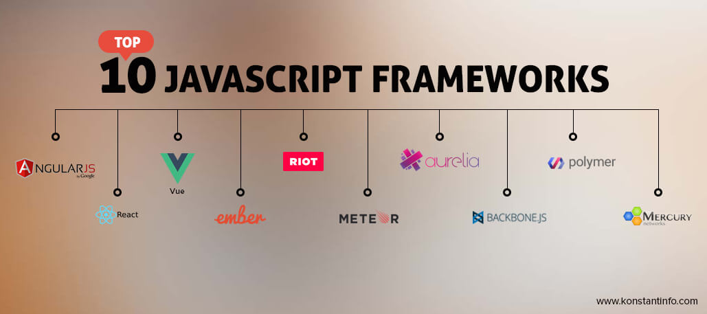 Top 10 JavaScript Frameworks for 2016