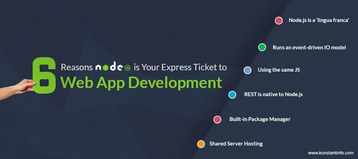 6 Reasons Node.js is Your Express Ticket to Web App Development