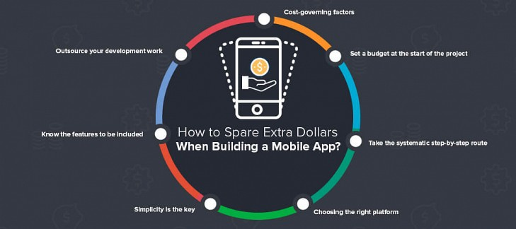 How to Spare Extra Dollars When Building a Mobile App?