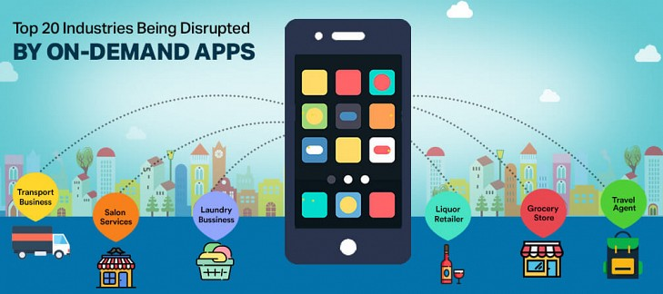 Top 20 Industries Being Disrupted by On-Demand Apps