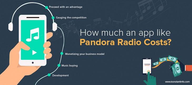 How Much an App like Pandora Radio Costs?