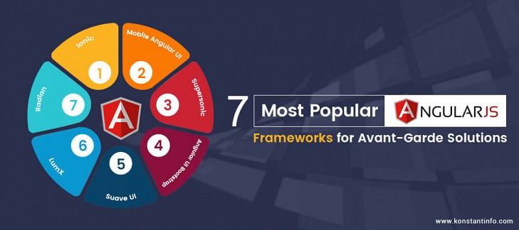 7 Most Popular AngularJS Frameworks for Avant-Garde Solutions