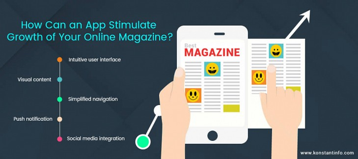 How Can an App Stimulate Growth of Your Online Magazine?