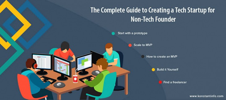 The Complete Guide to Creating a Tech Startup for Non-Tech Founder