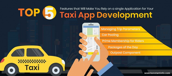 Top 5 Features that Will Make You Rely on a single Application for Your Taxi App Development