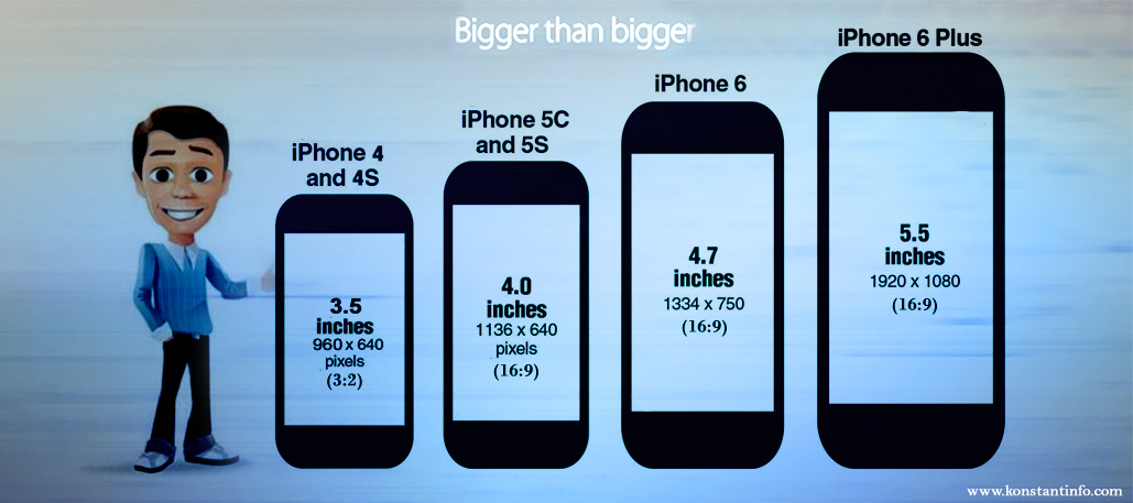 iphone 6 size screen how is the screen size of the new iphone 6 affecting ios 15084
