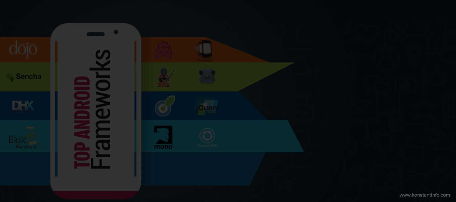 Infographic – Top 12 Frameworks for Android App Development