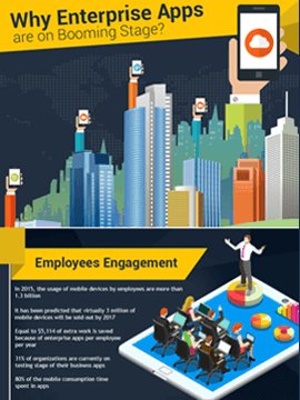 Infographic: Why Apps are New Trend in Enterprises?