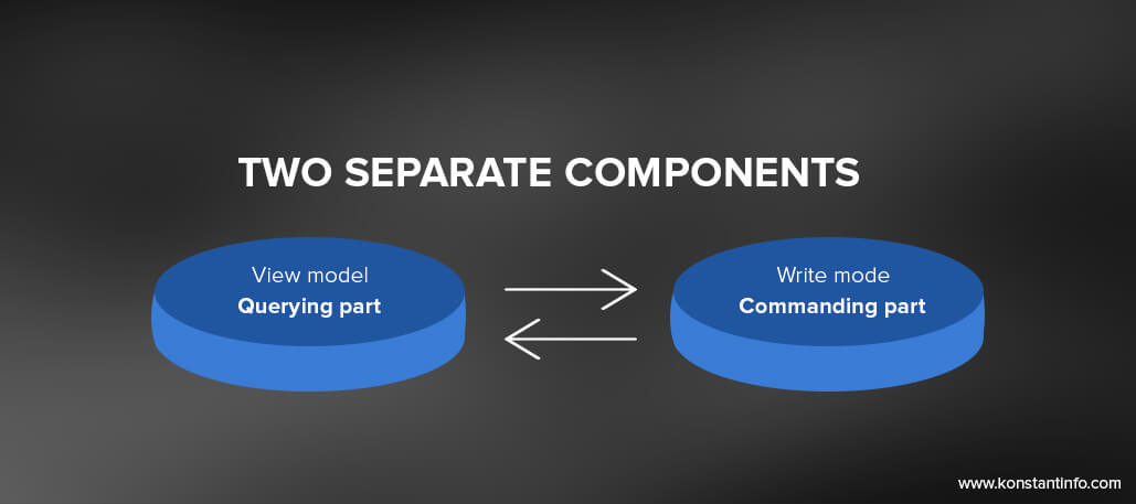 Two separate components