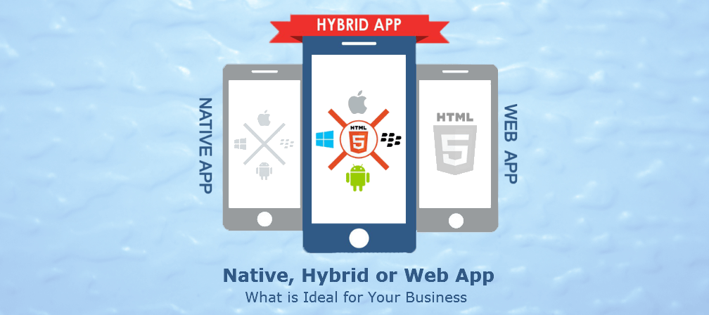 Native vs Hybrid vs Web App – What is Ideal for Your Business