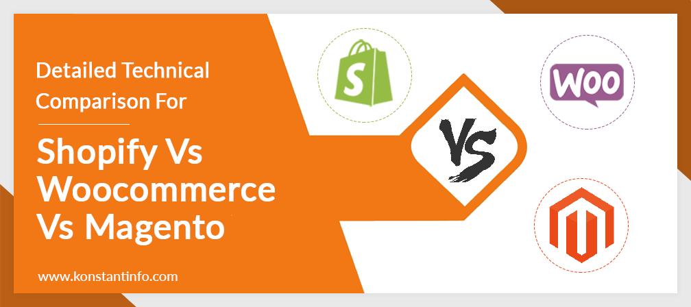 Shopify vs WooCommerce vs Magento