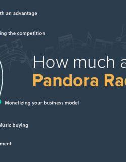 pandora radio app cost